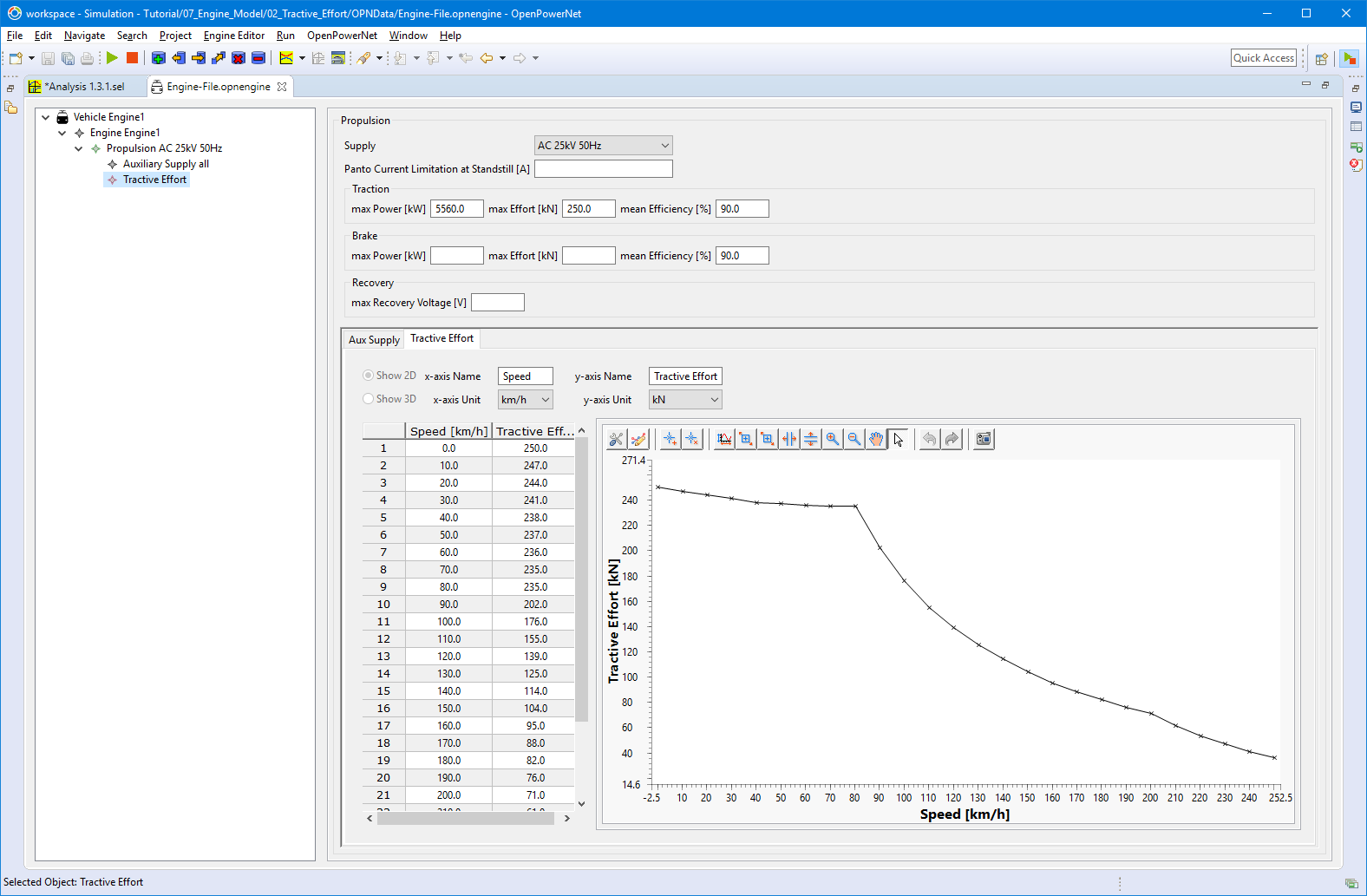 Openpowernet Simulation Software For Railway Power Supply Systems Transformer Analysis And Rectifier Circuit Tool
